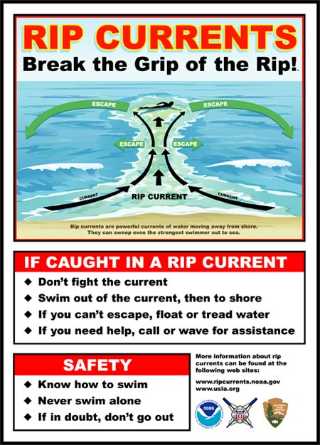 Rip Currents - Break the grip of the rip poster